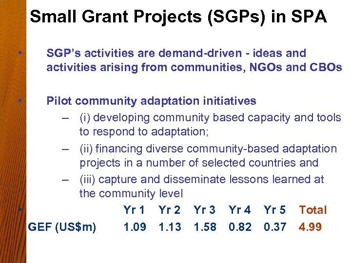 Small Grant Projects (SGPs) in SPA • • SGP's activities are demand-driven - ideas