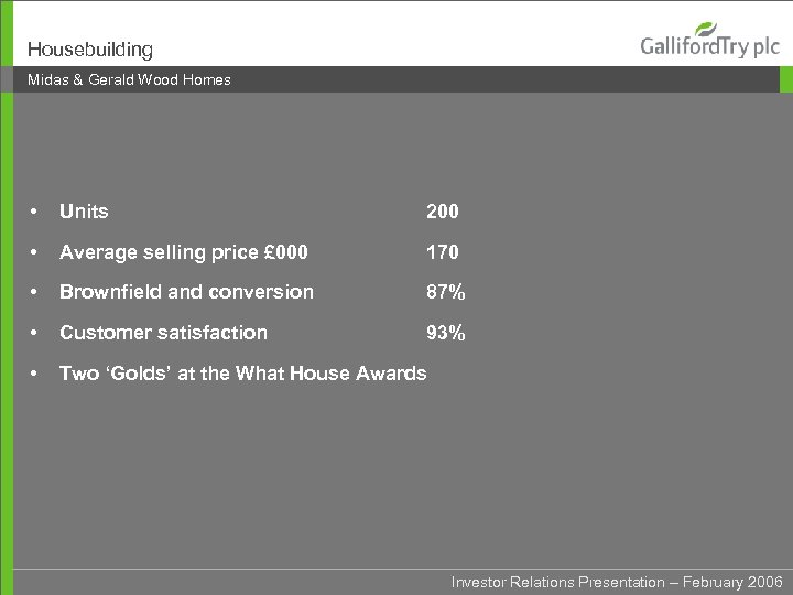 Housebuilding Midas & Gerald Wood Homes • Units 200 • Average selling price £