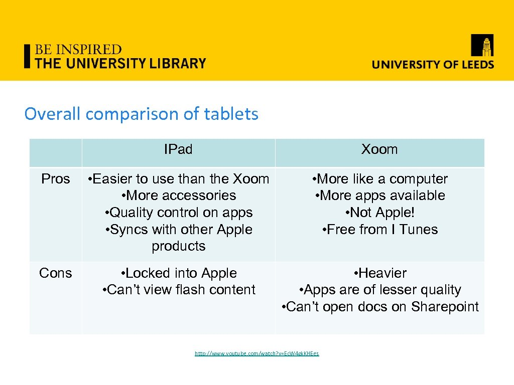 Overall comparison of tablets IPad Xoom Pros • Easier to use than the Xoom