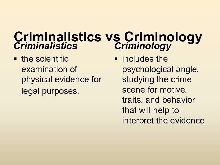 behaviorism and criminology essay Behaviorism and psychoanalysis both evolved out of unique social and intellectual contexts psychoanalysis, arguably the most influential system of psychology was.