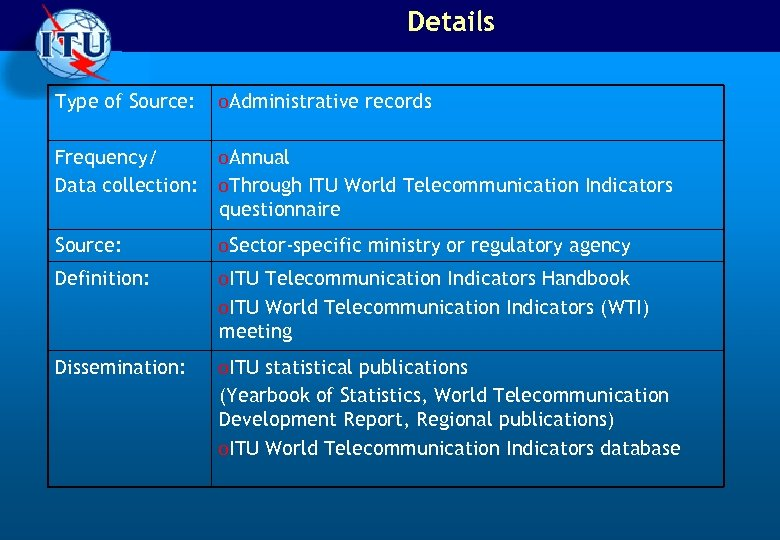 Details Type of Source: o. Administrative records Frequency/ Data collection: o. Annual o. Through