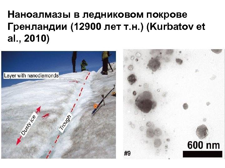 Наноалмазы в ледниковом покрове Гренландии (12900 лет т. н. ) (Kurbatov et al. ,