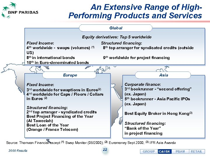 An Extensive Range of High. Performing Products and Services Global Equity derivatives: Top 5