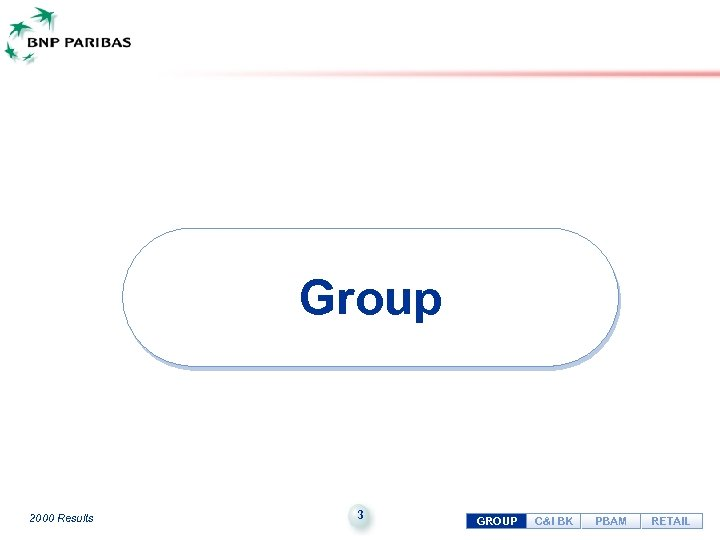 Group 2000 Results 3 GROUP C&I BK PBAM RETAIL