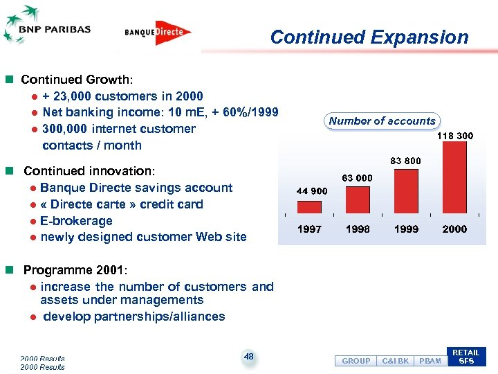 Continued Expansion n Continued Growth: l + 23, 000 customers in 2000 l Net