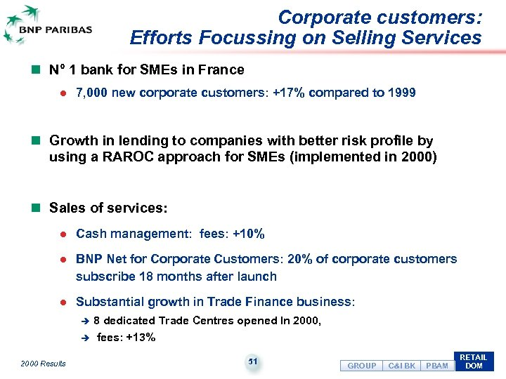 Corporate customers: Efforts Focussing on Selling Services n N° 1 bank for SMEs in