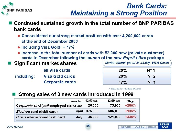 Bank Cards: Maintaining a Strong Position n Continued sustained growth in the total number