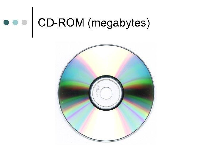 CD-ROM (megabytes)
