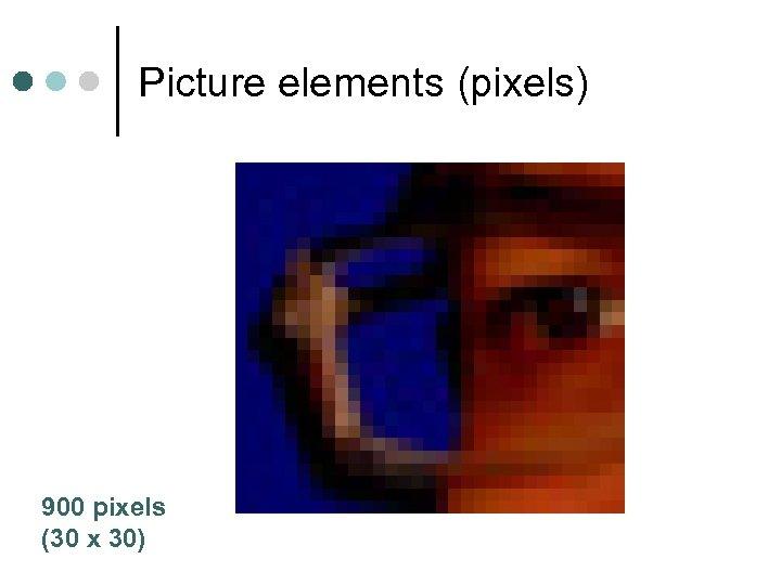 Picture elements (pixels) 900 pixels (30 x 30)