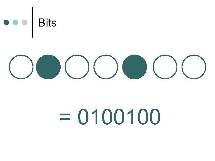 Bits = 0100100
