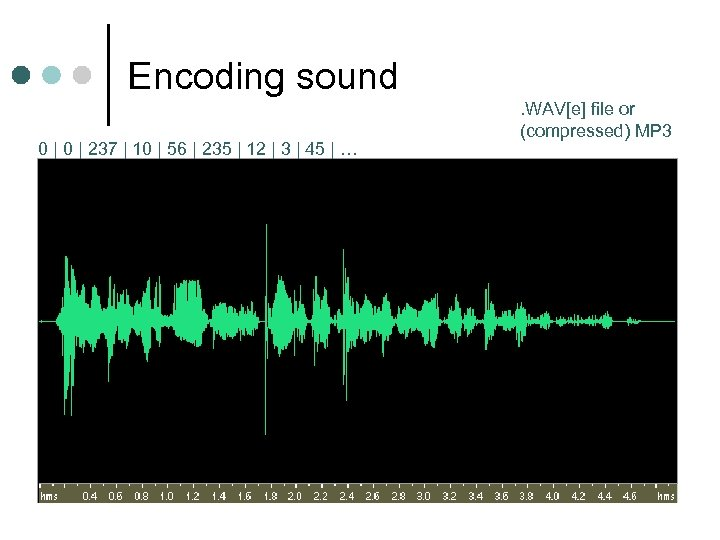 Encoding sound 0 | 237 | 10 | 56 | 235 | 12 |