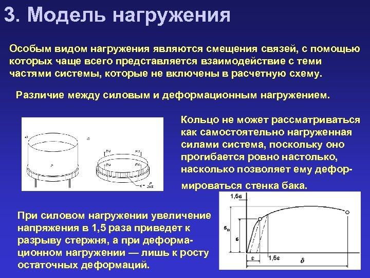 3. Модель нагружения Особым видом нагружения являются смещения связей, с помощью которых чаще всего