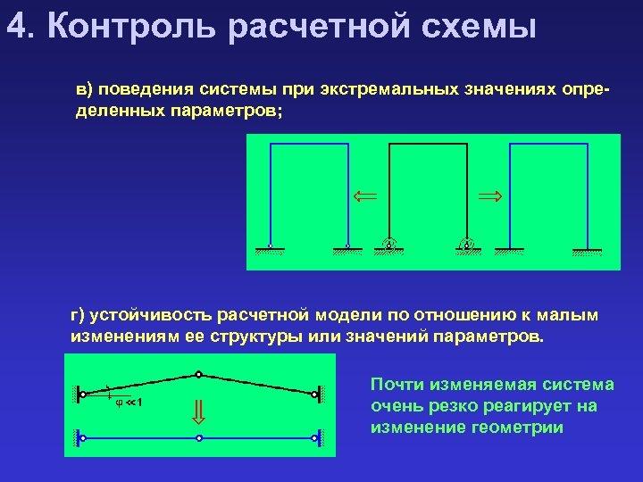 4. Контроль расчетной схемы в) поведения системы при экстремальных значениях определенных параметров; г) устойчивость