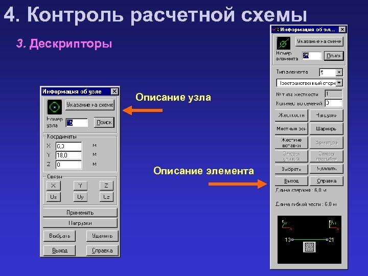 4. Контроль расчетной схемы 3. Дескрипторы Описание узла Описание элемента