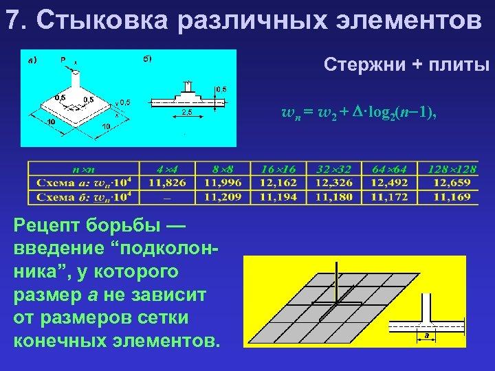 7. Стыковка различных элементов Стержни + плиты wn = w 2 + ·log 2(n