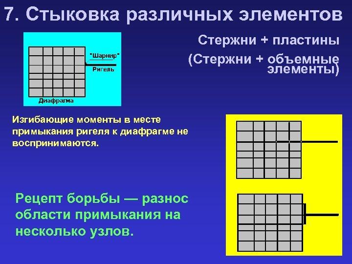 7. Стыковка различных элементов Стержни + пластины (Стержни + объемные элементы) Изгибающие моменты в