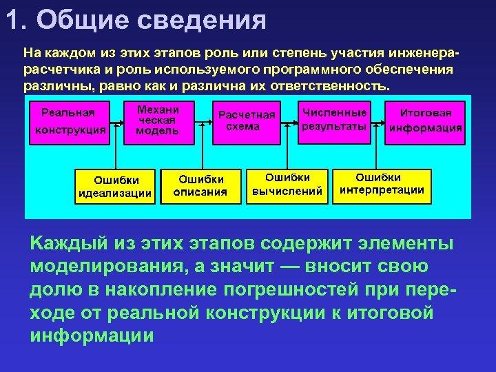 1. Общие сведения На каждом из этих этапов роль или степень участия инженерарасчетчика и