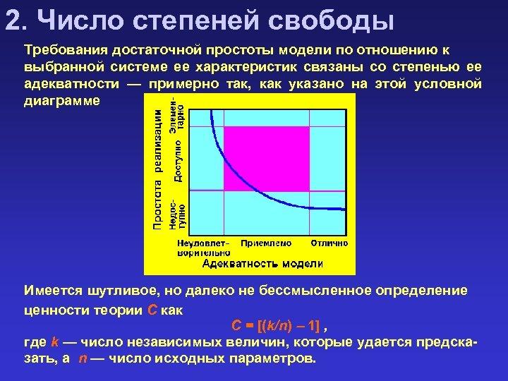 2. Число степеней свободы Требования достаточной простоты модели по отношению к выбранной системе ее