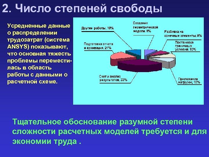 2. Число степеней свободы Усредненные данные о распределении трудозатрат (система ANSYS) показывают, что основная