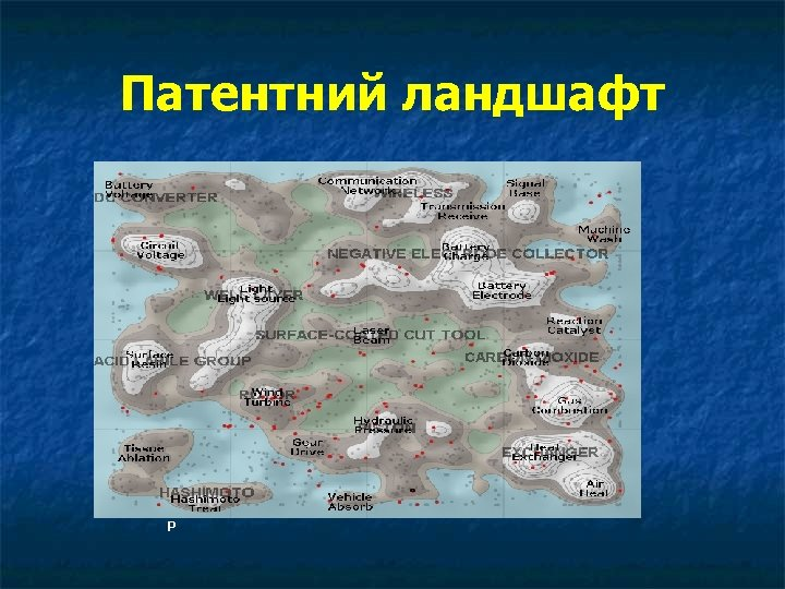 Патентний ландшафт Р