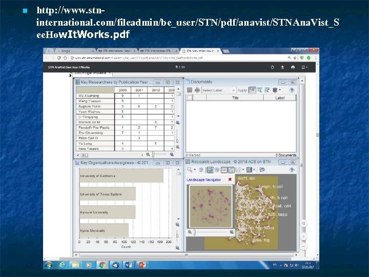 http: //www. stninternational. com/fileadmin/be_user/STN/pdf/anavist/STNAna. Vist_S ee. How. It. Works. pdf