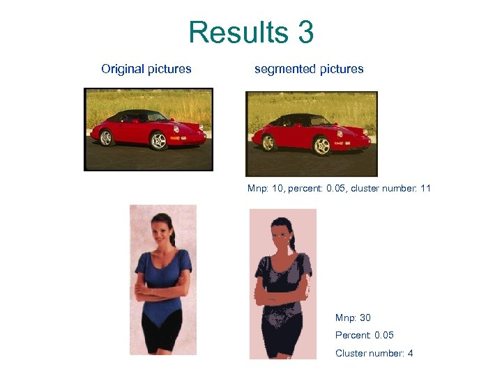 Results 3 Original pictures segmented pictures Mnp: 10, percent: 0. 05, cluster number: 11