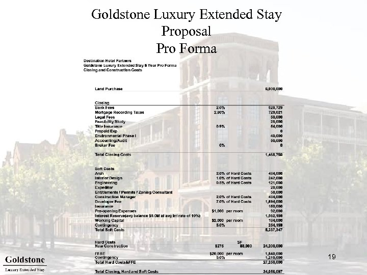Goldstone Luxury Extended Stay Proposal Pro Forma 19