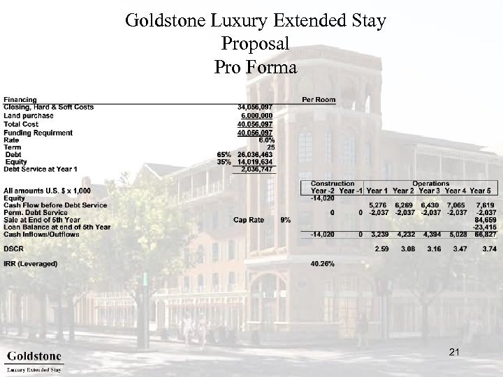 Goldstone Luxury Extended Stay Proposal Pro Forma 21