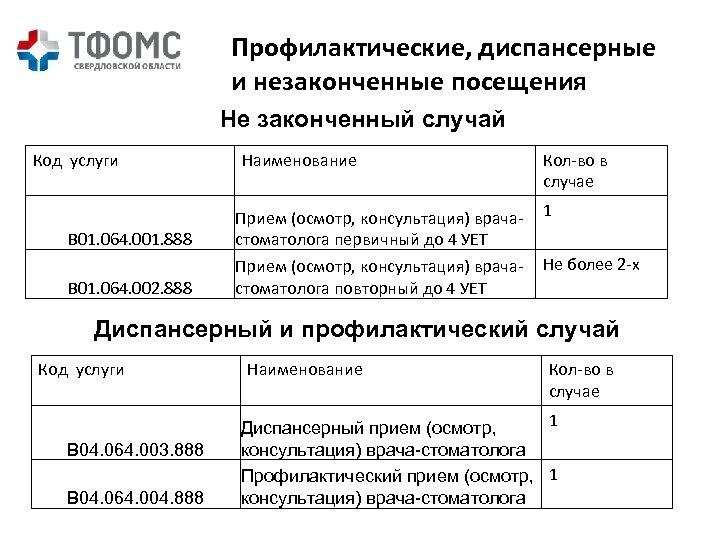 Профилактические, диспансерные и незаконченные посещения Не законченный случай Код услуги B 01. 064. 001.