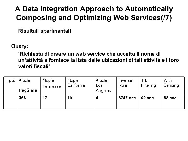 A Data Integration Approach to Automatically Composing and Optimizing Web Services(/7) Risultati sperimentali Query: