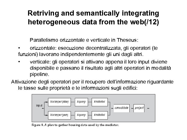Retriving and semantically integrating heterogeneous data from the web(/12) Parallelismo orizzontale e verticale in