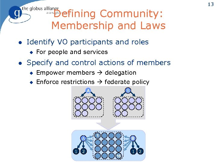 Defining Community: Membership and Laws l Identify VO participants and roles u l For