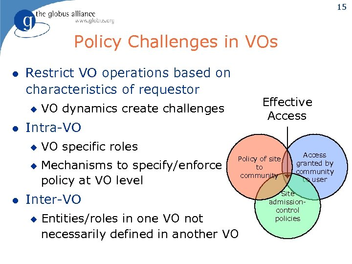 15 Policy Challenges in VOs l Restrict VO operations based on characteristics of requestor