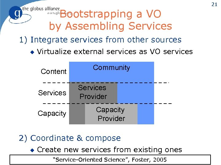 Bootstrapping a VO by Assembling Services 1) Integrate services from other sources u Virtualize