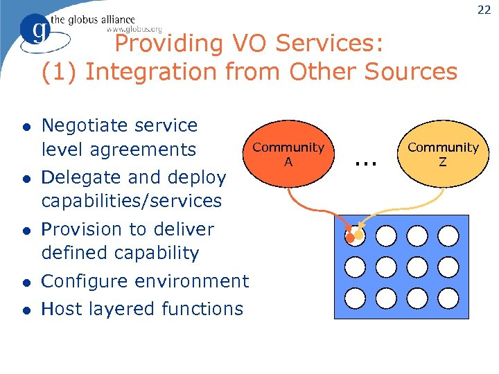 22 Providing VO Services: (1) Integration from Other Sources l Negotiate service level agreements