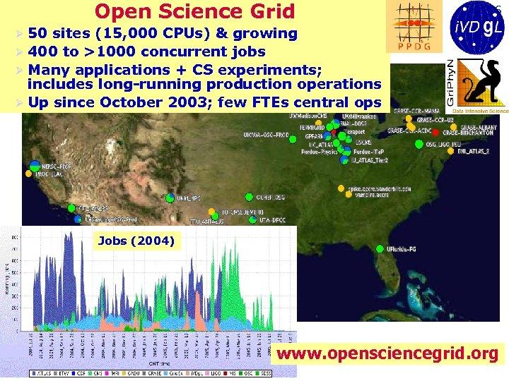 Open Science Grid 26 Ø 50 sites (15, 000 CPUs) & growing Ø 400