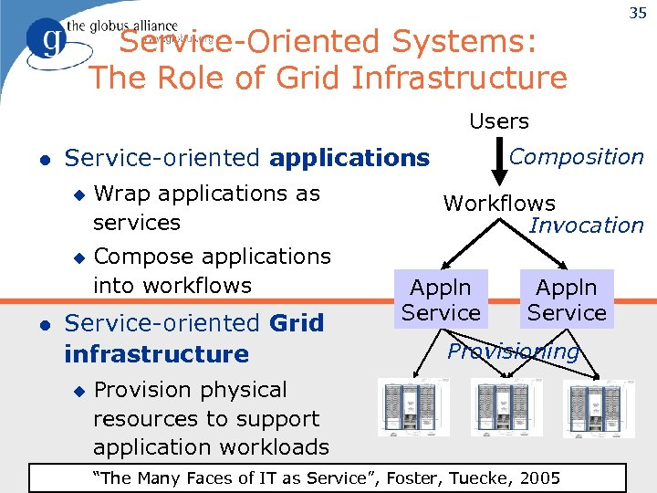 Service-Oriented Systems: The Role of Grid Infrastructure 35 Users l u u l Composition