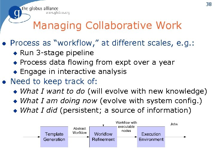 """38 Managing Collaborative Work l Process as """"workflow, """" at different scales, e. g."""