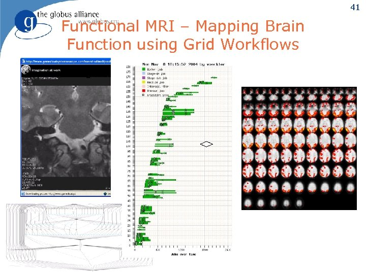 41 Functional MRI – Mapping Brain Function using Grid Workflows <>