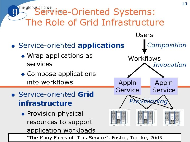 Service-Oriented Systems: The Role of Grid Infrastructure 10 Users l u u l Composition