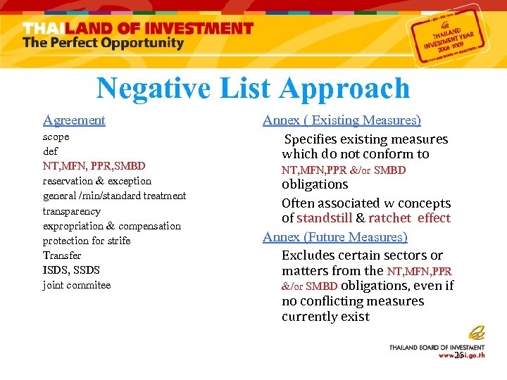 Negative List Approach Agreement scope def NT, MFN, PPR, SMBD reservation & exception general