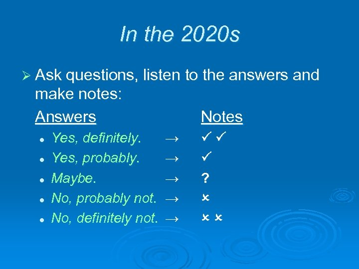 In the 2020 s Ø Ask questions, listen to the answers and make notes: