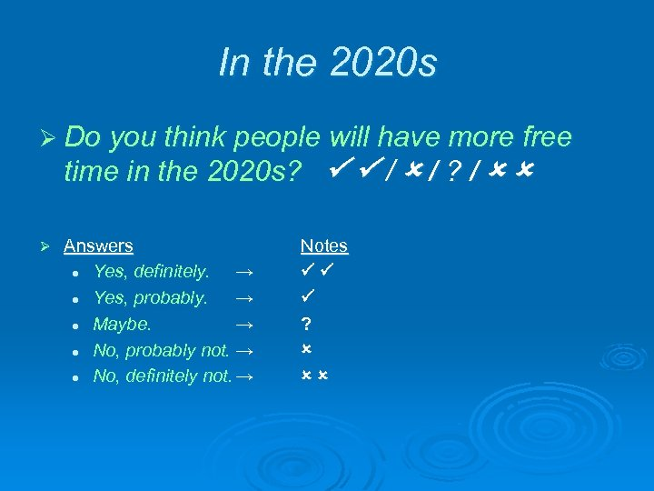 In the 2020 s Ø Do you think people will have more free time