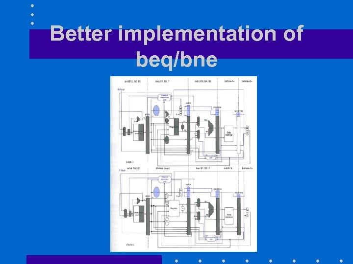 Better implementation of beq/bne