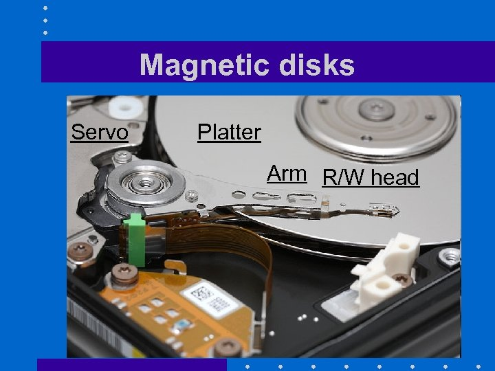 Magnetic disks Servo Platter Arm R/W head