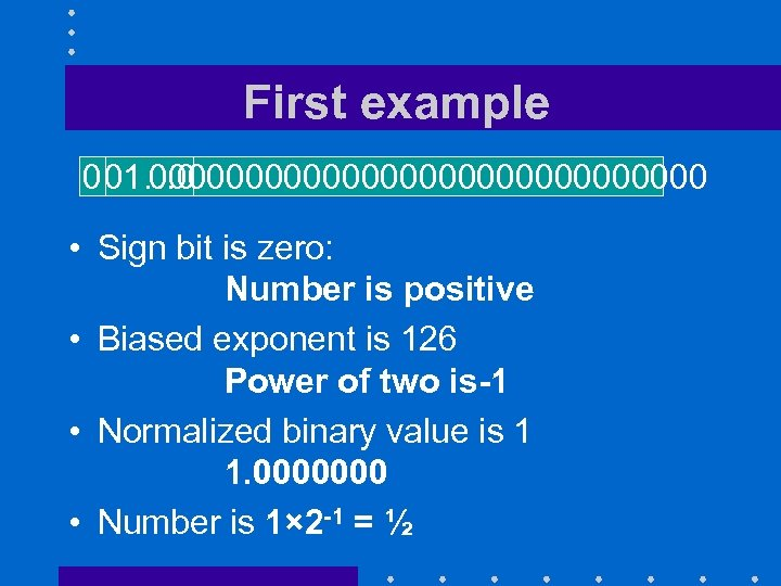 First example 001… 0 000000000000000 • Sign bit is zero: Number is positive •