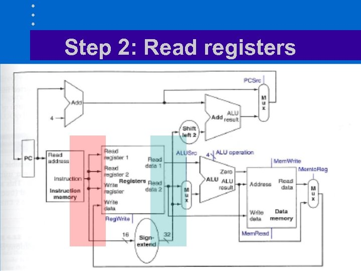 Step 2: Read registers