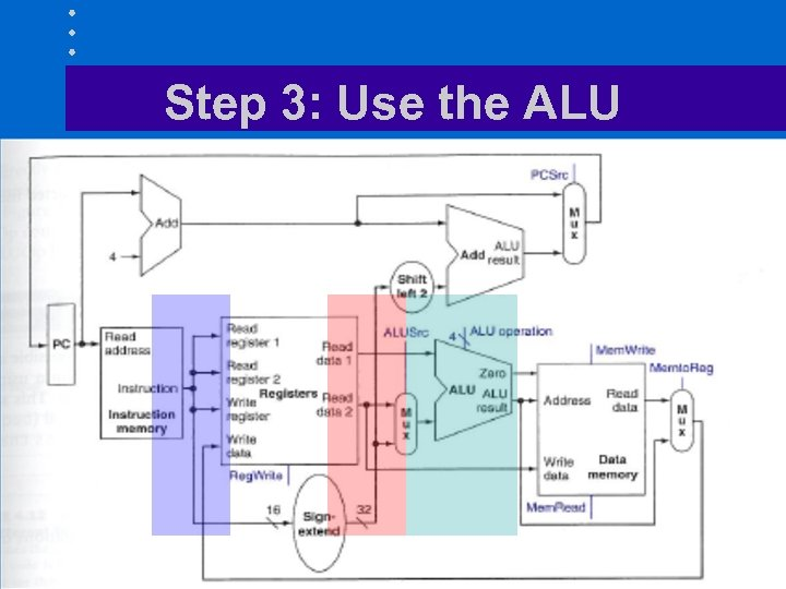 Step 3: Use the ALU