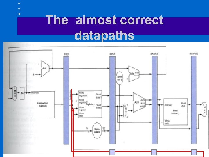 The almost correct datapaths
