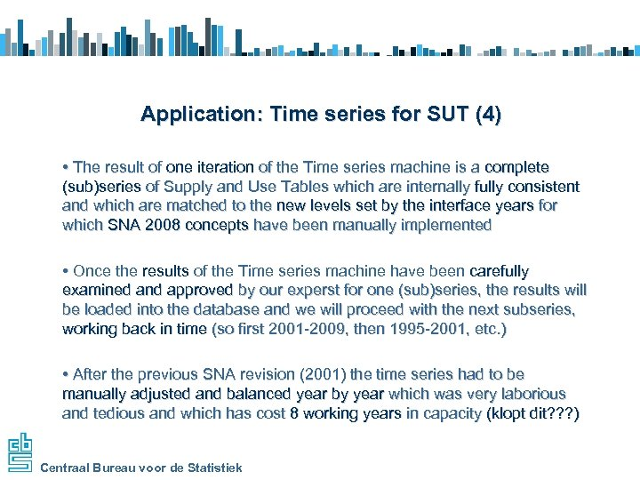 Application: Time series for SUT (4) • The result of one iteration of the